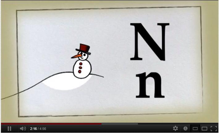 Canzone dell'alfabeto ABC